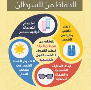 الوقاية من سرطان الجلد